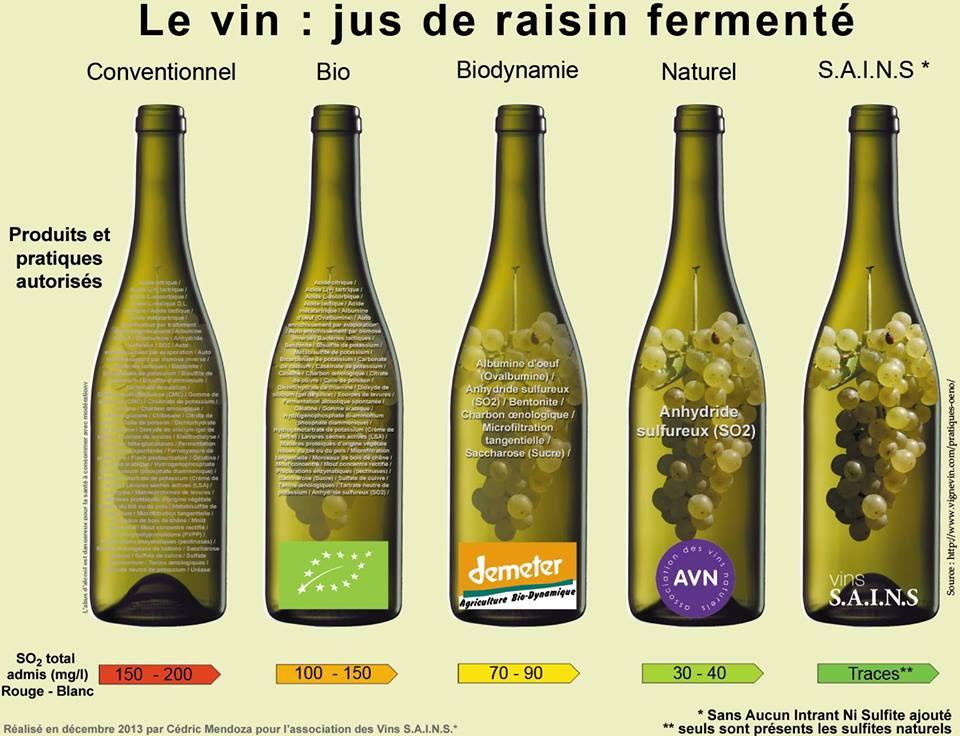 vins-sains